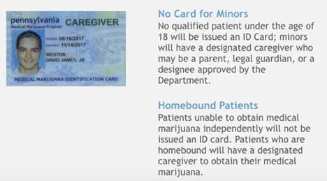 Medical Cannabis ID Card