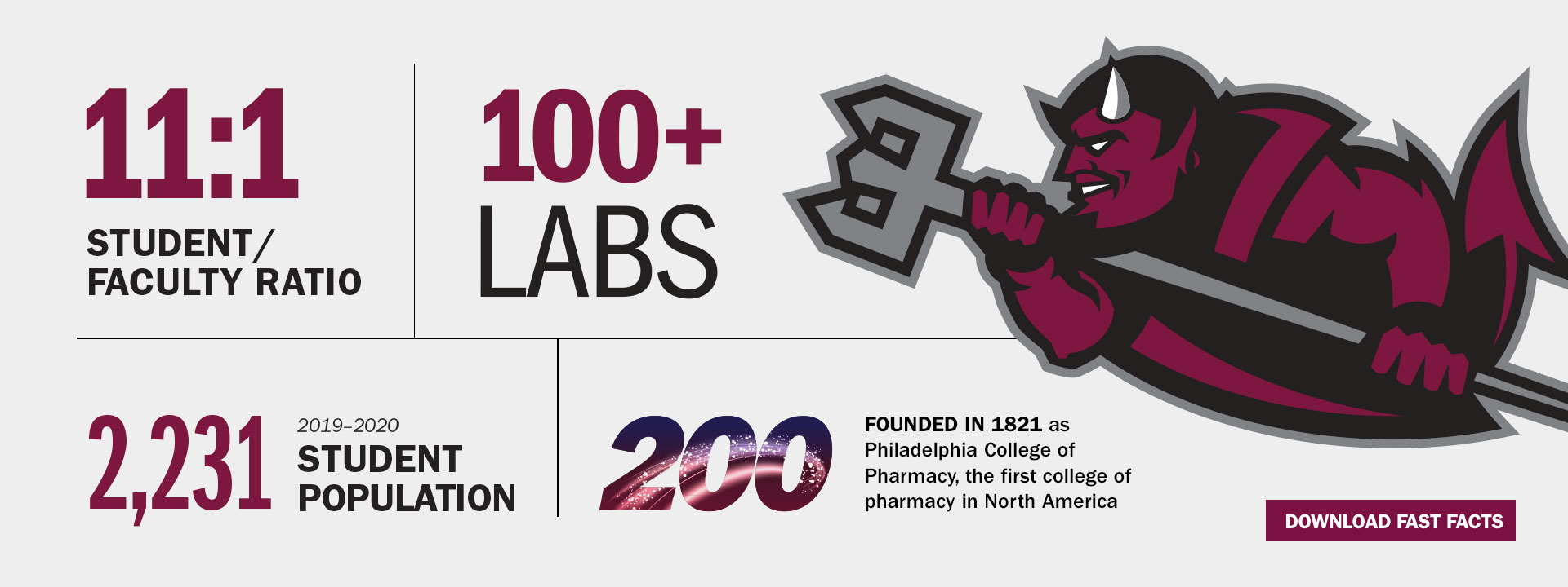 USciences Fast Facts